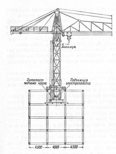 Схема самоподъемного башенного